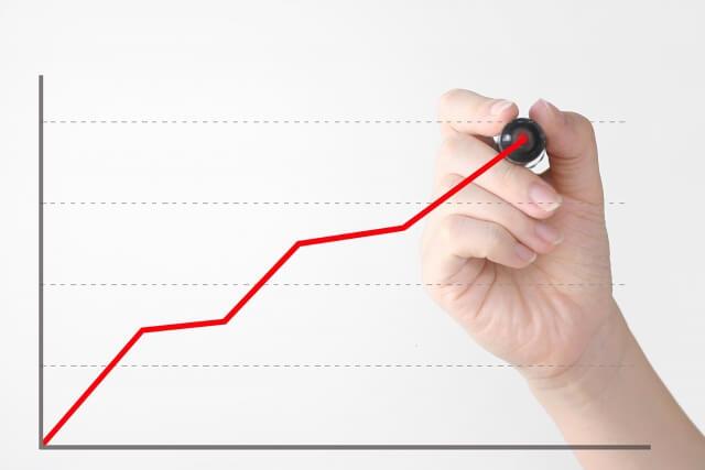 グラフ|増加|増える|上がる