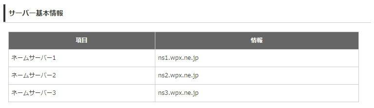 WPXネームサーバー設定